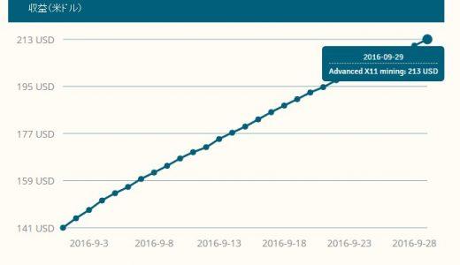 ジェネシスマイニングでビットコイン採掘2ヶ月経過!実力と収益は?