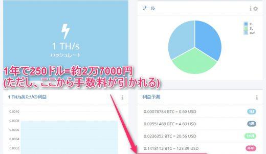 ハッシュフレアに1万円投資!仮想通貨マイニングの予想収益額は?