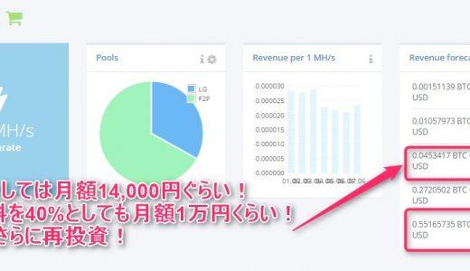 ハッシュフレア10万円投資!複利で1年後には月収4万円?シミュレーション公開!