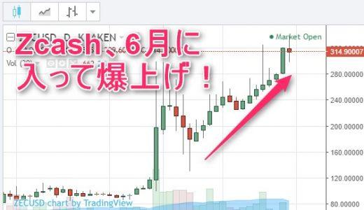Zcashが最低価格から10倍に!どこまで伸びる?投資回収完了!?