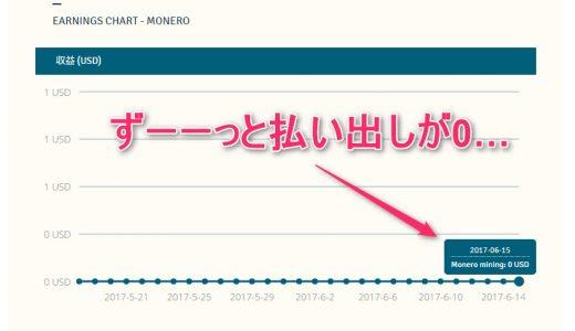 モネロのクラウドマイニングに10万円追加投資!収予想益は?