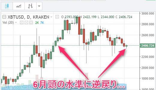 仮想通貨7月暴落!そのときクラウドマイニングはどうする?