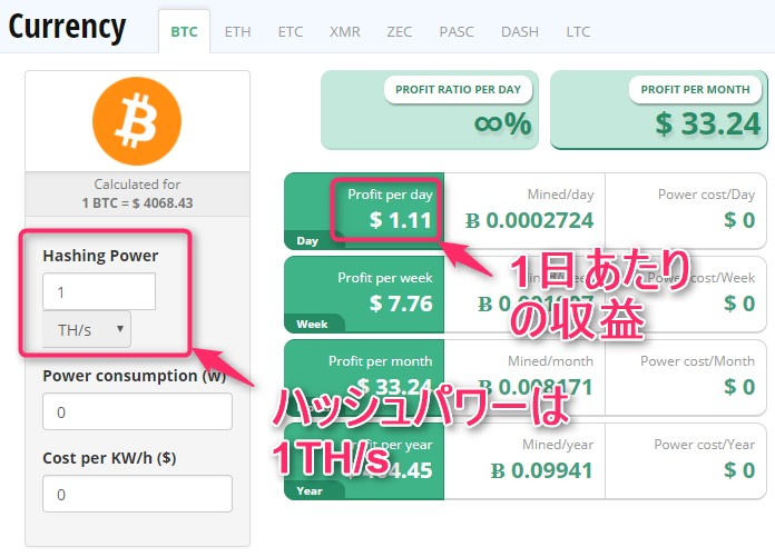 ビットコイン一時14%急落、レバレッジ巻き戻し - ロイターニュース - 経済:朝日新聞デジタル
